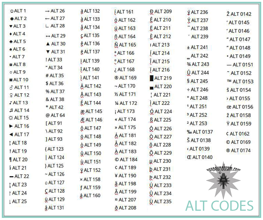 I The Table With Alt Codes To Type Special Characters By
