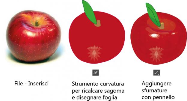 Come disegnare oggetti con Illustrator - mela